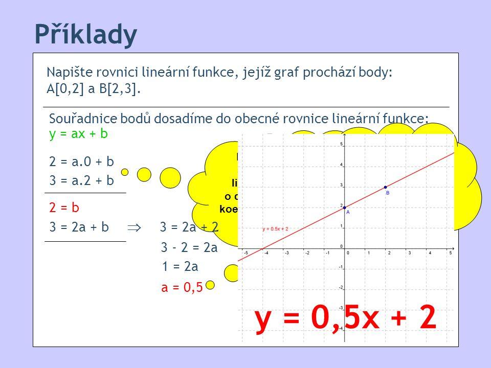 Příklady Napište rovnici lineární funkce, jejíž graf prochází body: A[0,2] a B[2,3]. Souřadnice bodů dosadíme do obecné rovnice lineární funkce: